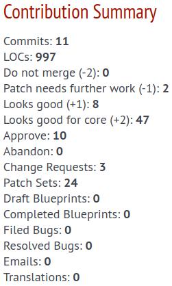 tabela de contribuições no openstack